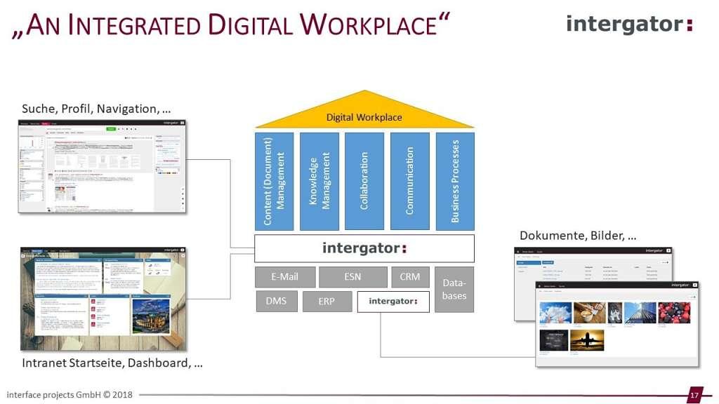 Webinar Digital Workplace