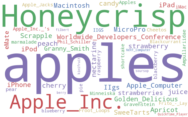 word cloud machine learning