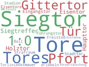 """Semantischer Kontext des Suchterms """"Tor"""""""
