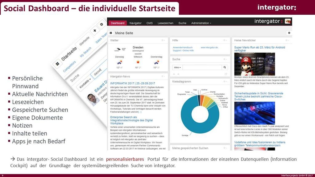 Webinar Social Dashboard